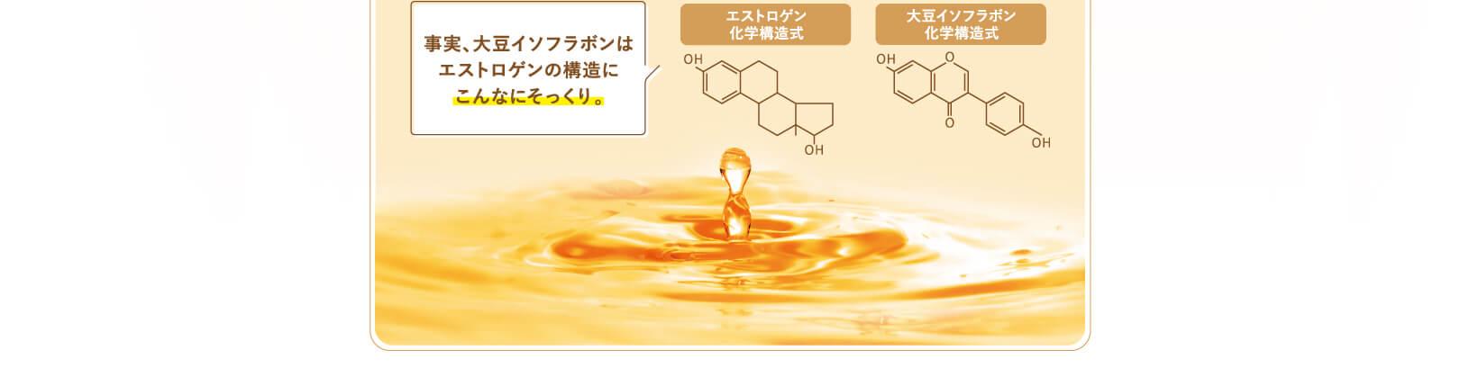事実、大豆イソフラボンはエストロゲンの構造にこんなにそっくり。
