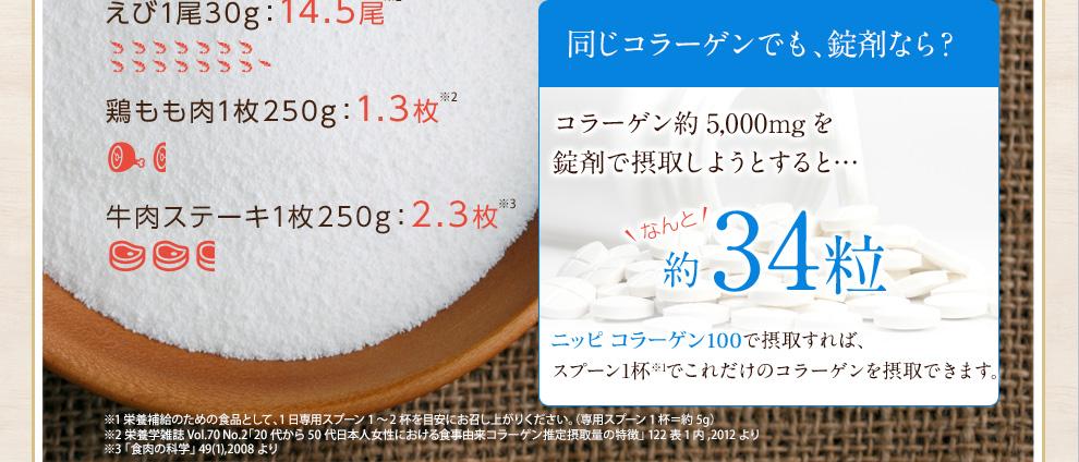コラーゲン約5,000mgを 錠剤で摂取しようとすると… なんと約34粒