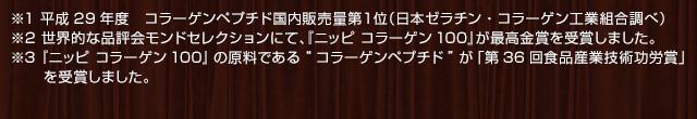 """※1 平成26年度コラーゲンペプチド国内販売量1位  (日本ゼラチン・コラーゲンペプチド工業組合調べ)※2 モンドセレクションは、優れた製品を顕彰することを目的とした国際的な品評機関です。※3 『ニッピ コラーゲン100』の原料である""""コラーゲンペプチド""""が「第36回食品産業    技術功労賞」を受賞しました。"""