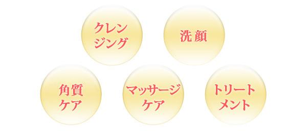 クレンジング 洗顔 トリートメント 角質ケア マッサージケア