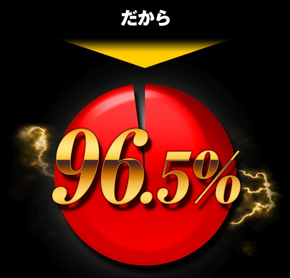 だから96.5%
