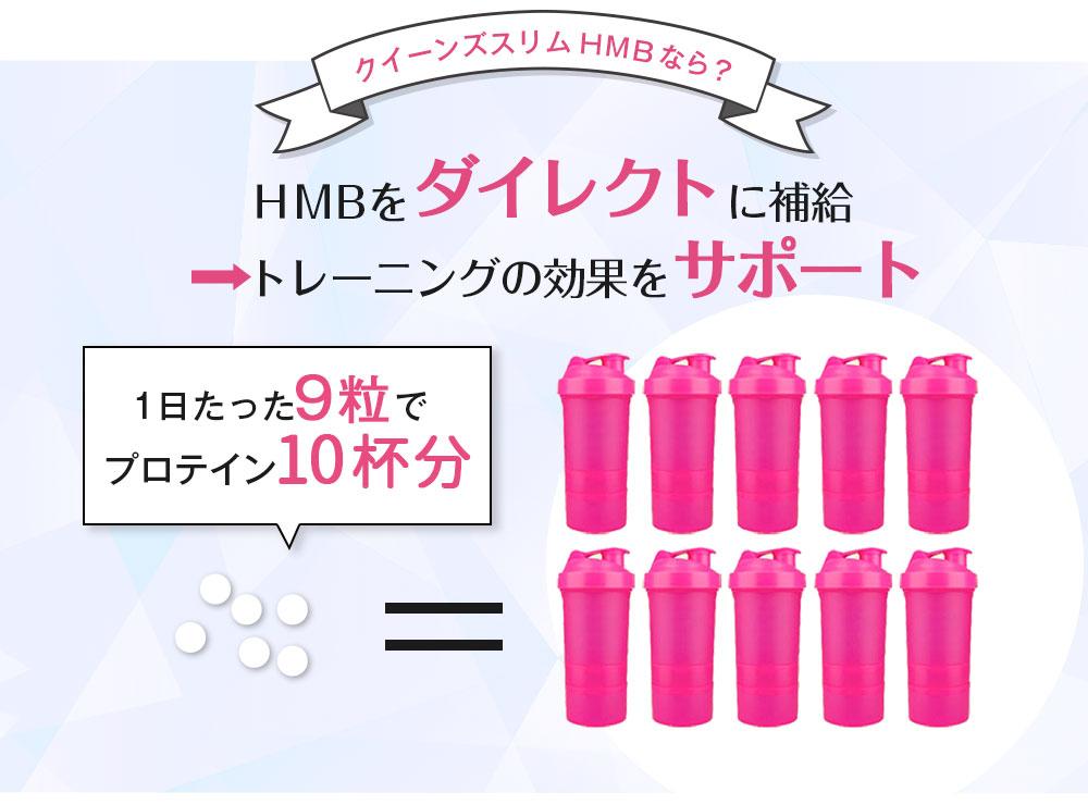 HMBを直接筋肉へたっぷり届けます