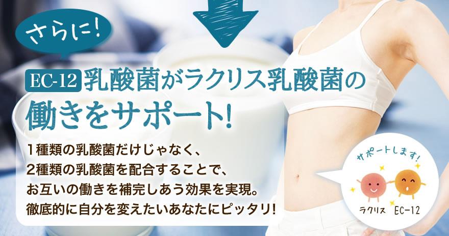 さらに!E-12乳酸菌がラクリス乳酸菌の働きをサポート!