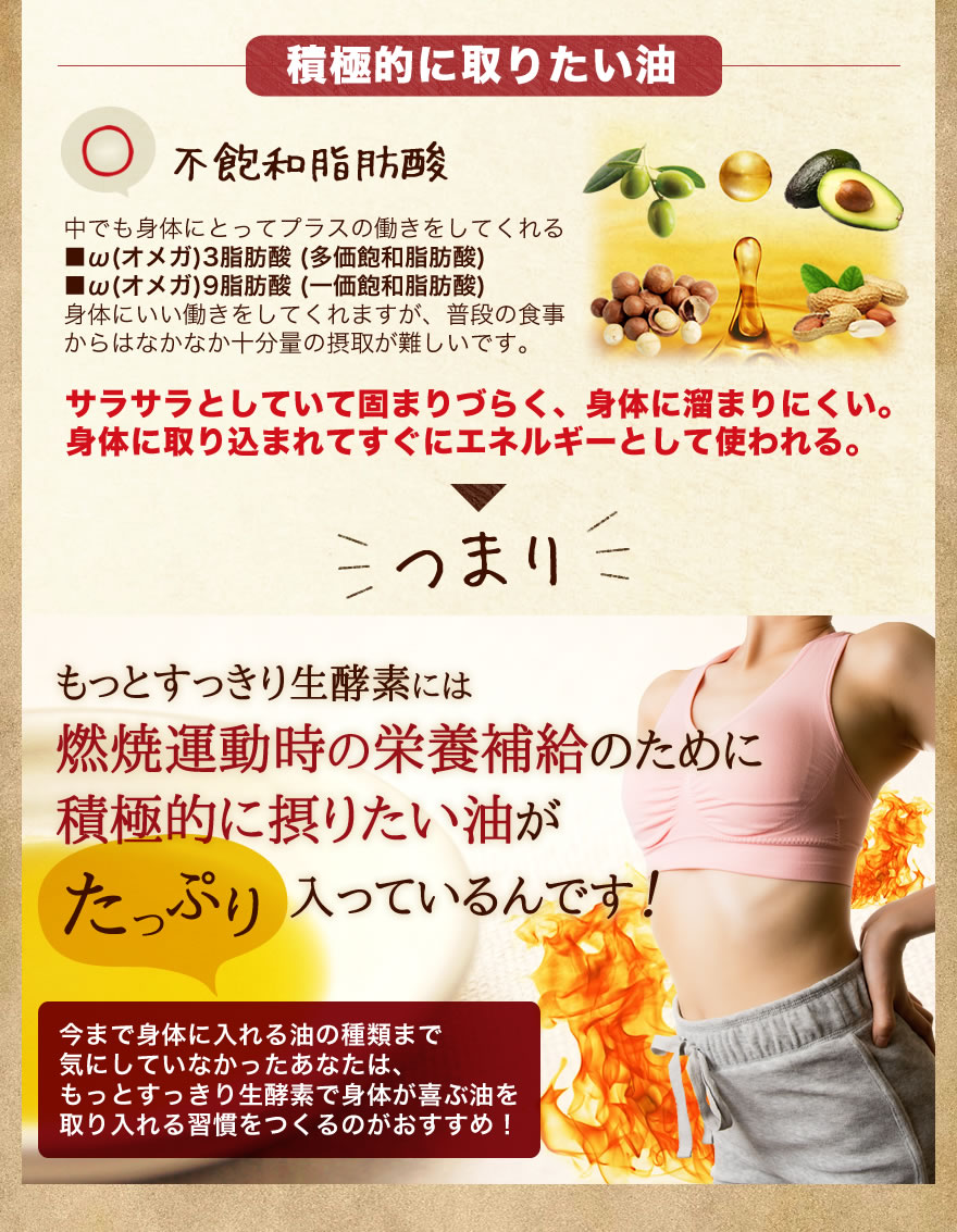 積極的に取りたい油 不飽和脂肪酸 もっとすっきり生酵素には燃焼運動時の栄養補給のために積極的に摂りたい油がたっぷり入っているんです!