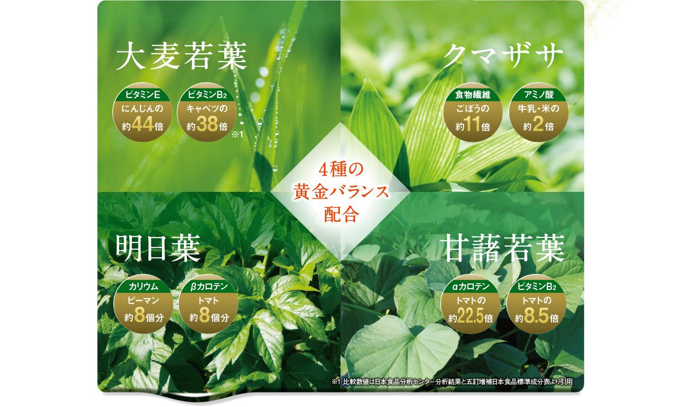 4種の国産青汁原料