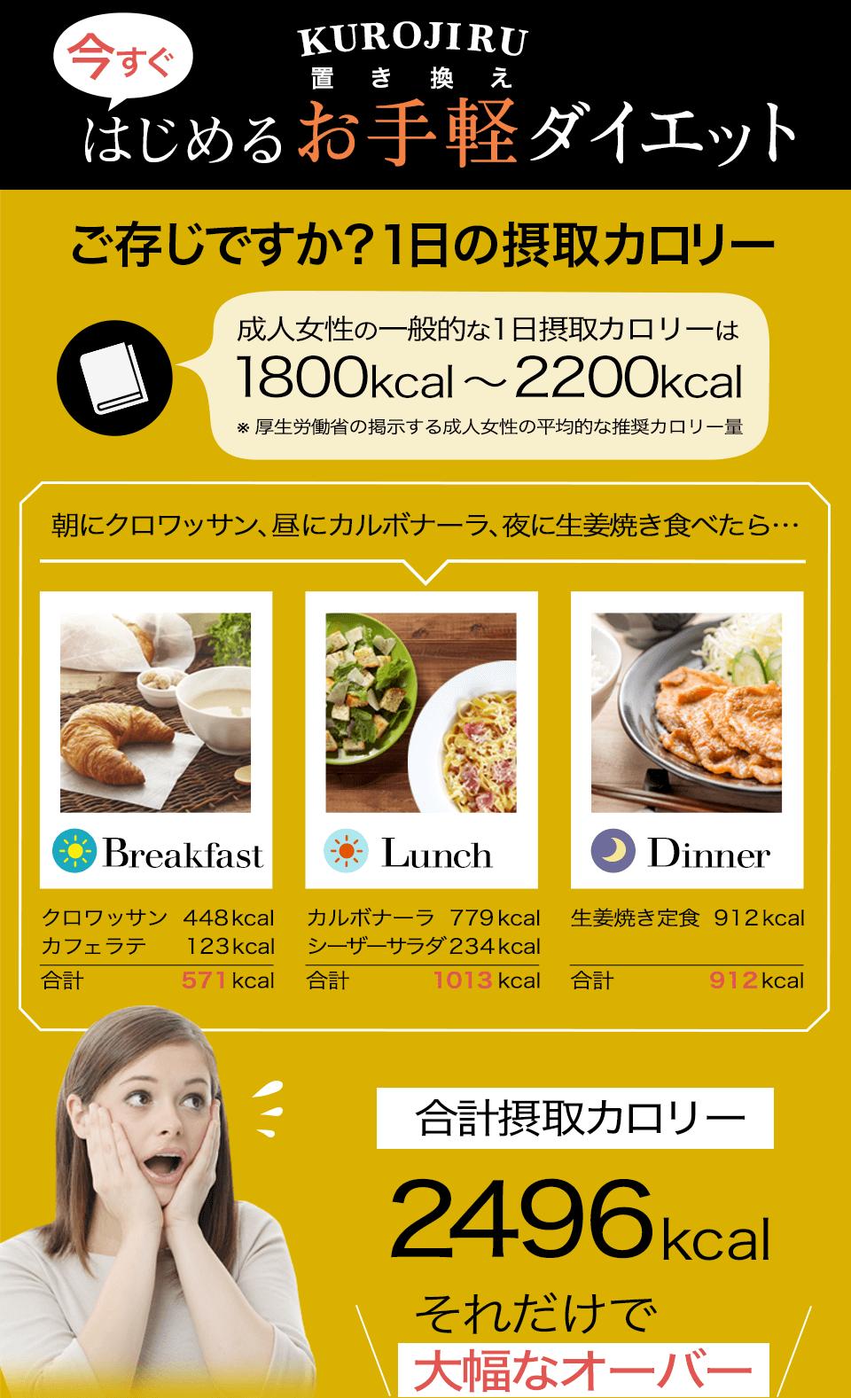 今すぐKUROJIRUではじめるお気軽置き換えダイエット