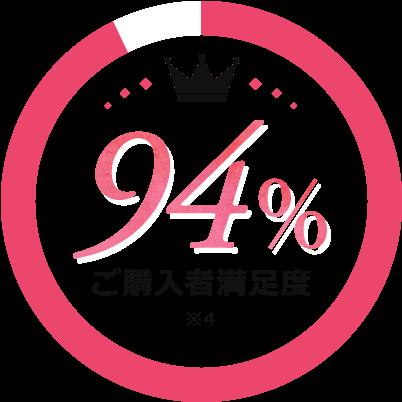 ご購入者満足度94% ※4
