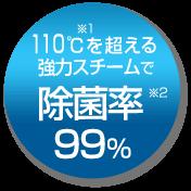 110℃(※1)を超える強力スチームで除菌率99%(※2)