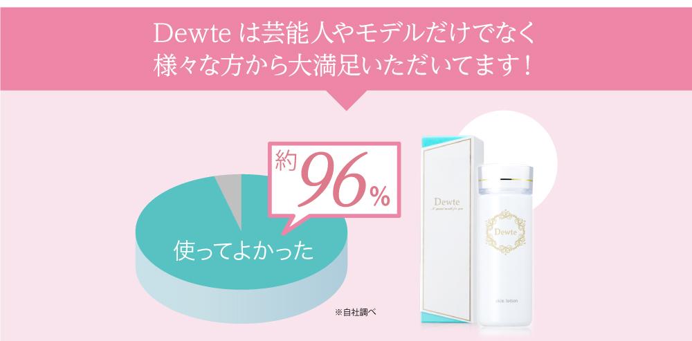 Dewteは芸能人やモデルだけでなく様々な方から大満足いただいてます!96%の方が使ってよかったと実感されてます。