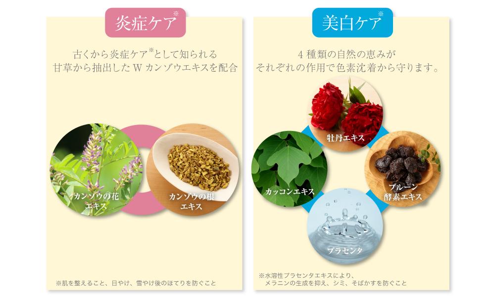 炎症ケア:古くから炎症ケア として知られる甘草から抽出したWカンゾウエキスを配合 美白:4種類の自然の恵みがそれぞれの作用で色素沈着から守ります。