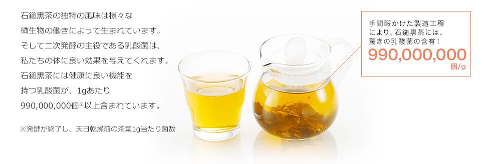石鎚黒茶には健康に良い機能を持つ乳酸菌が、1gあたり990,000,000個※以上含まれています。