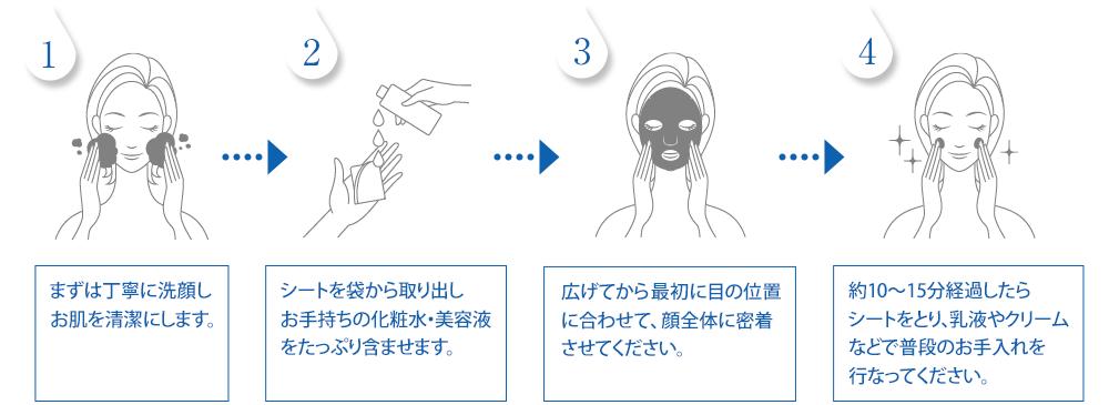まずは丁寧に洗顔しお肌を清潔にします。シートを袋から取り出しお手持ちの化粧水・美容液をたっぷり含ませます。広げてから最初に目の位置に合わせて、顔全体に密着させてください。約10~15分経過したらシートをとり、乳液やクリームなどで普段のお手入れを行なってください。